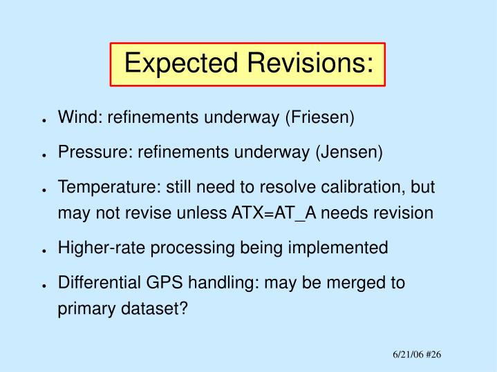 Expected Revisions: