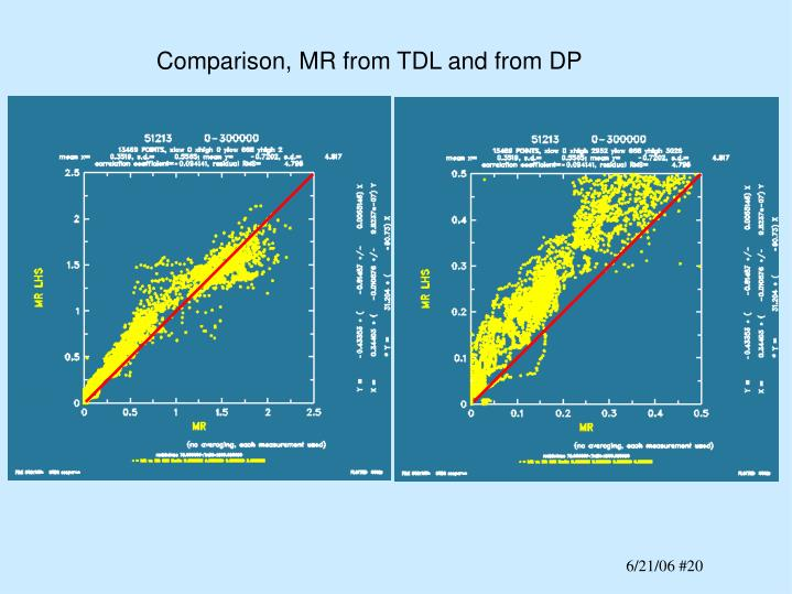 Comparison, MR from TDL and from DP