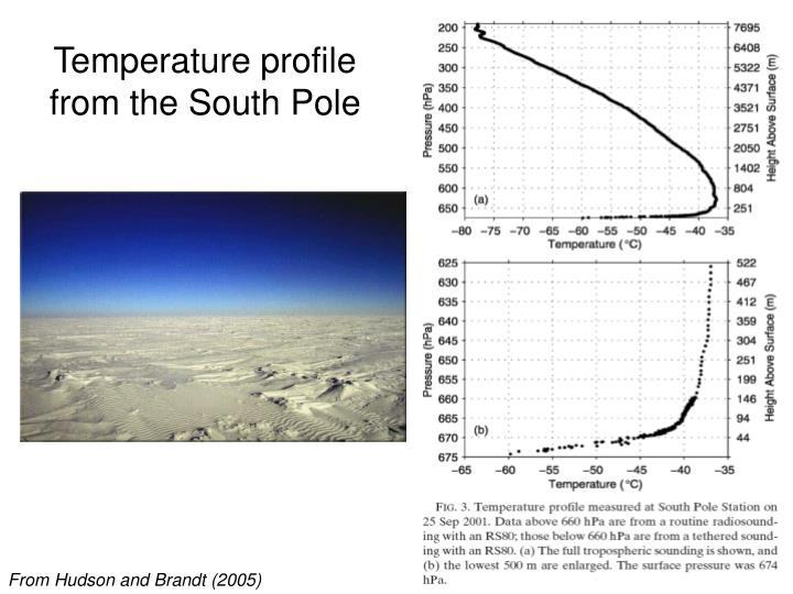 Temperature profile from the South Pole