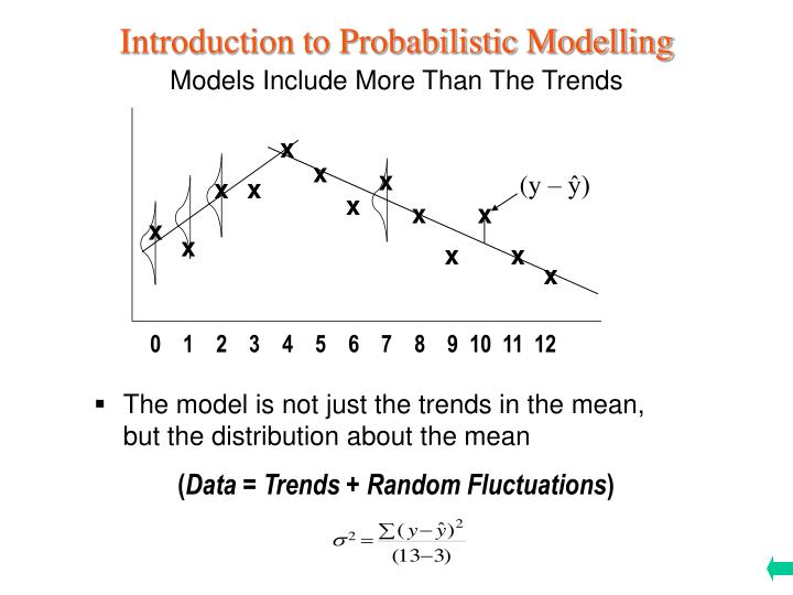 Introduction to Probabilistic Modelling