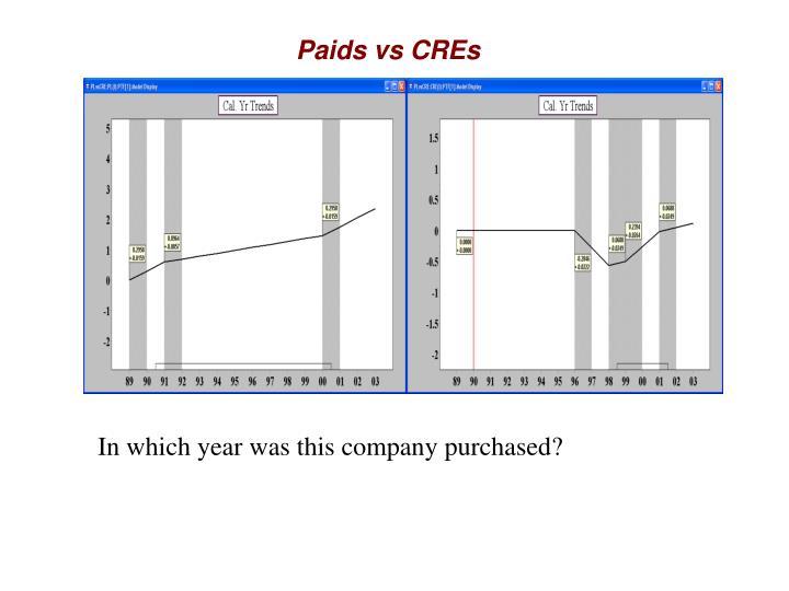 Paids vs CREs