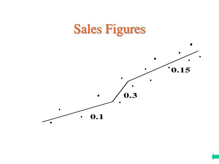 Sales Figures