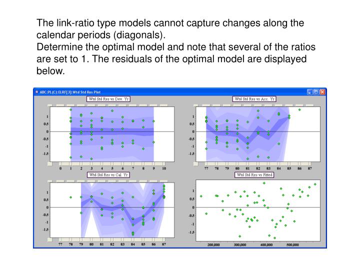 The link-ratio type models cannot capture changes along the calendar periods