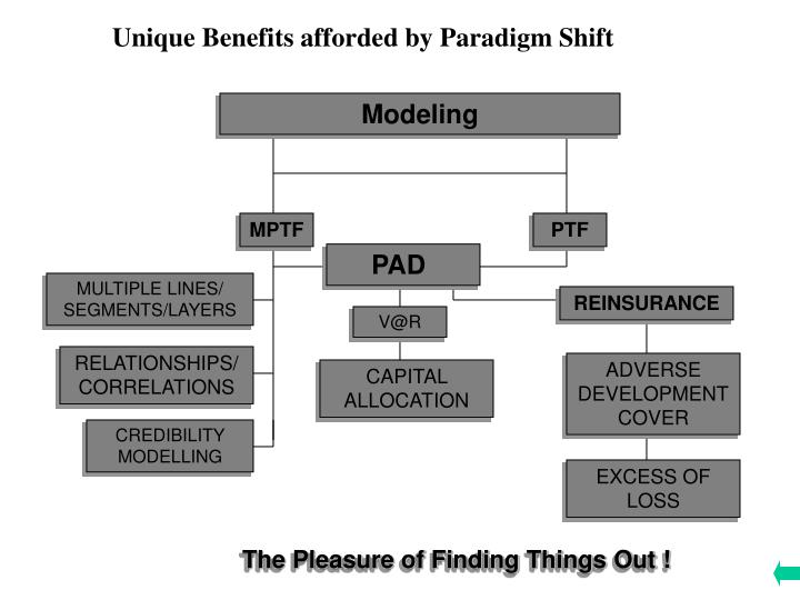 Unique Benefits afforded by Paradigm Shift