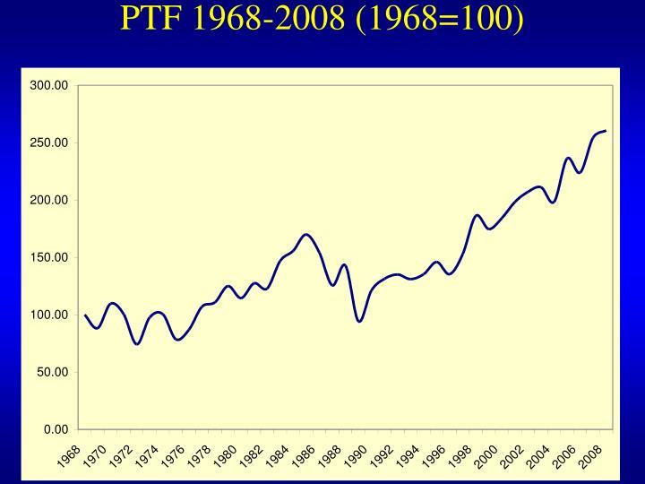 PTF 1968-2008 (1968=100)