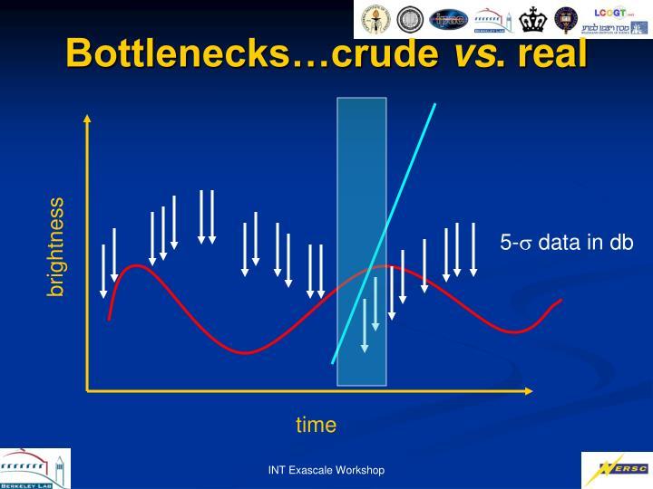 Bottlenecks…crude
