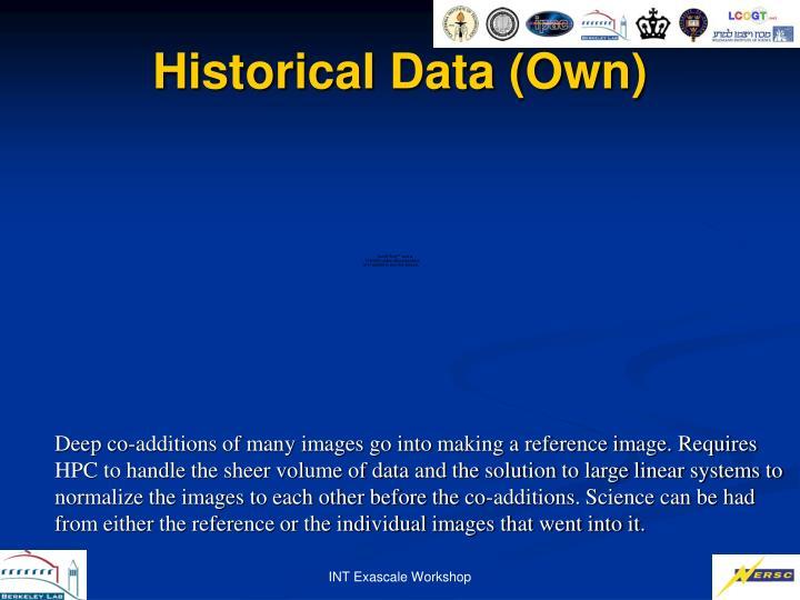 Historical Data (Own)