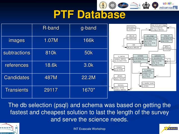 PTF Database