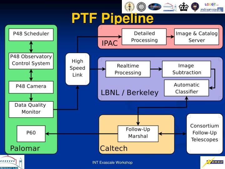 PTF Pipeline
