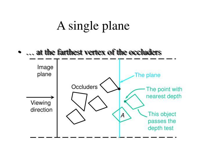 A single plane