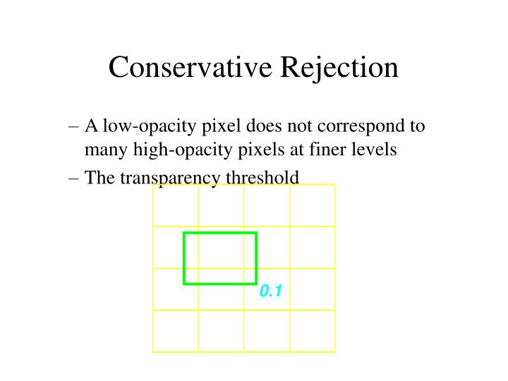 Conservative Rejection