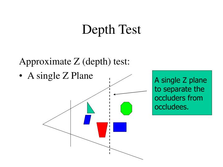 Depth Test