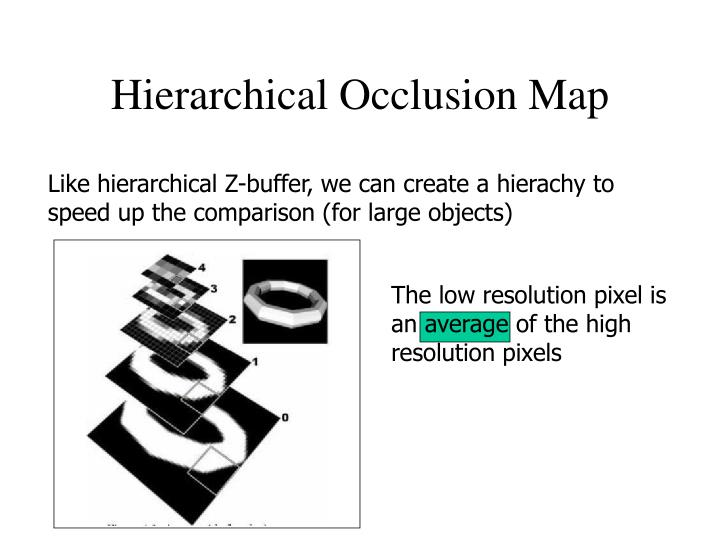 Hierarchical Occlusion Map