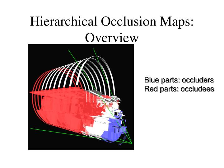 Hierarchical Occlusion Maps: Overview