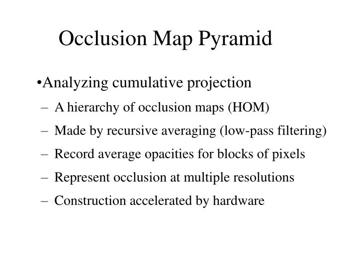 Occlusion Map Pyramid