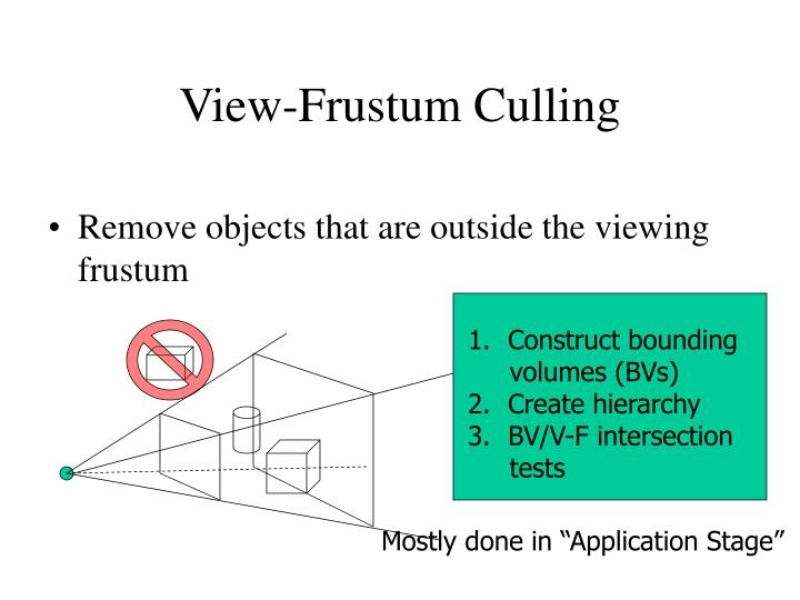 Construct bounding
