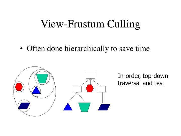 View-Frustum Culling