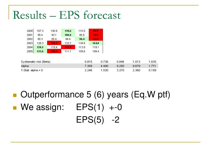 Results – EPS forecast