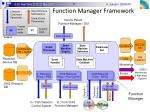 function manager framework1