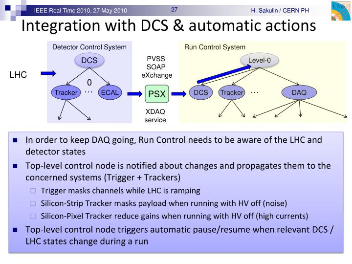 Integration with DCS & automatic actions