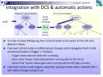 integration with dcs automatic actions