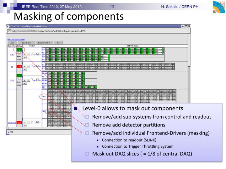 Masking of components