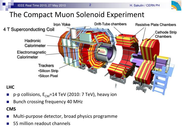 The compact muon solenoid experiment