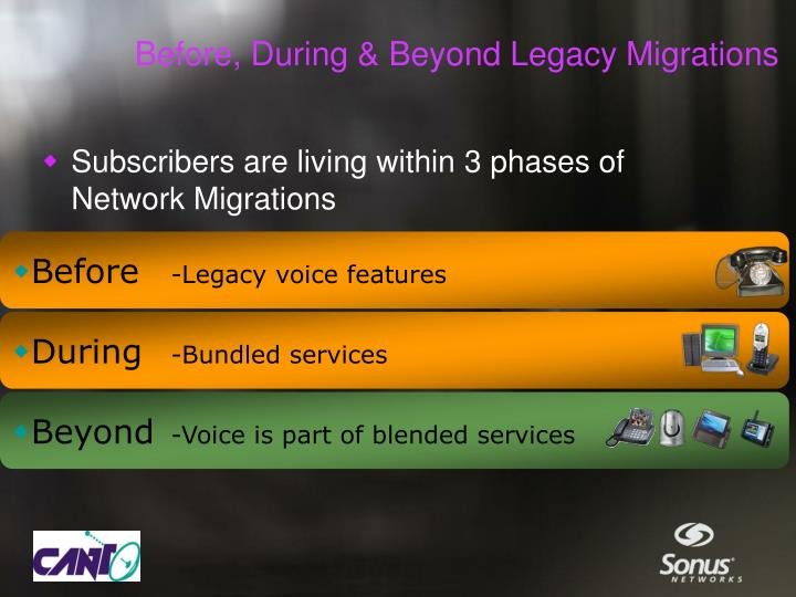 Before, During & Beyond Legacy Migrations