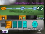 network migration two concepts