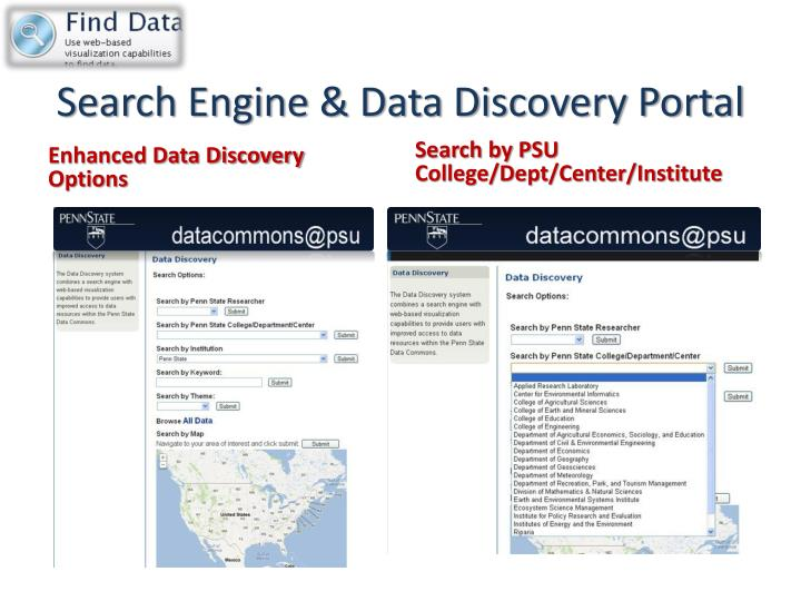 Search Engine & Data Discovery Portal