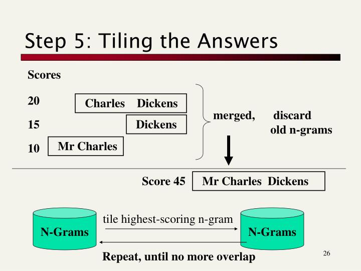 Step 5: Tiling the Answers