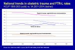 national trends in obstetric trauma and ftr l rates hcup 1999 2003 solid vs va 2001 2004 dashed
