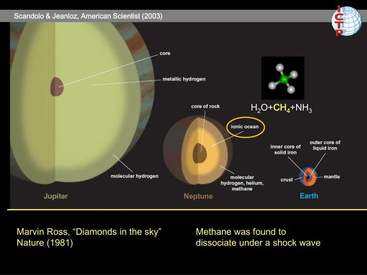 Scandolo & Jeanloz, American Scientist (2003)