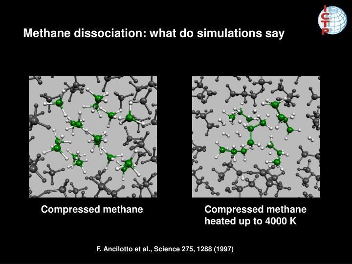 Methane dissociation: what do simulations say