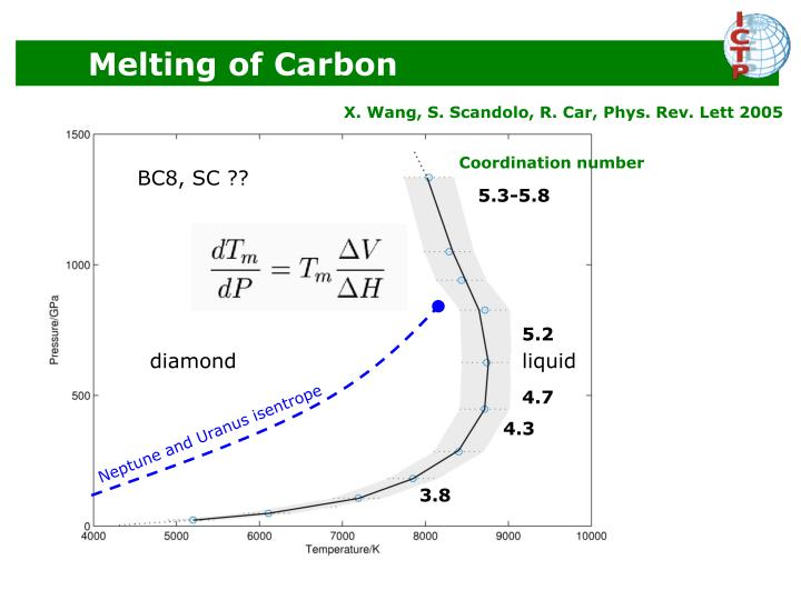 Melting of Carbon