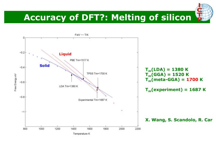 Accuracy of DFT?: Melting of silicon