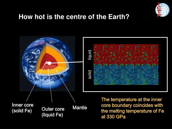 How hot is the centre of the Earth?