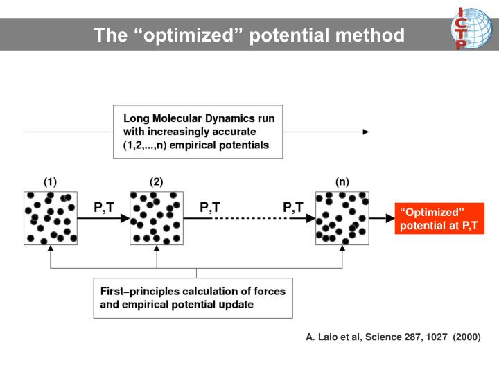 """The """"optimized"""" potential method"""