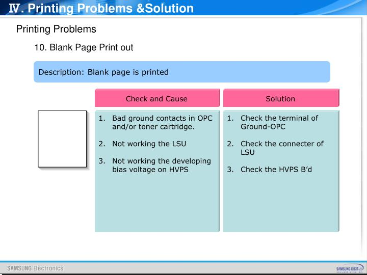 Ⅳ. Printing Problems &Solution