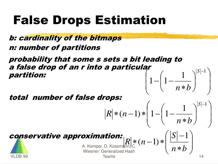 False Drops Estimation