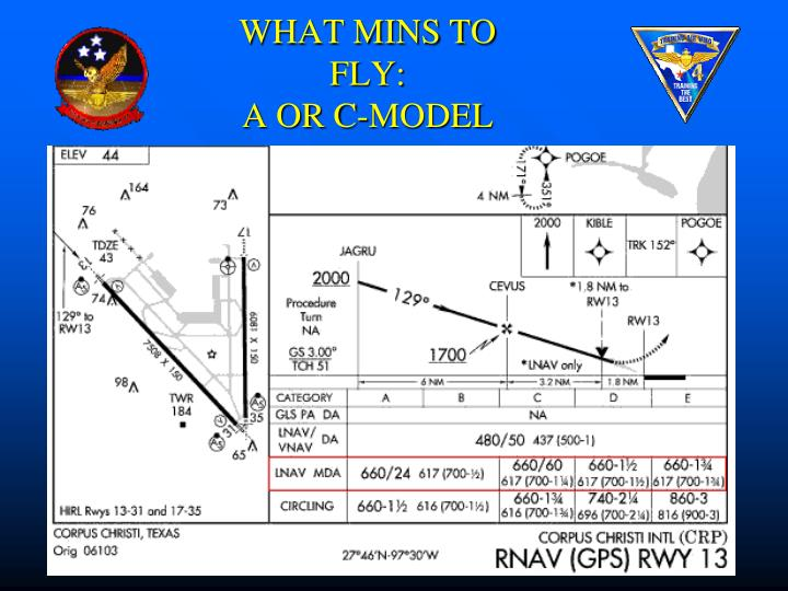 WHAT MINS TO FLY: