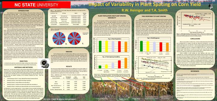 Impact of Variability in Plant Spacing on Corn Yield