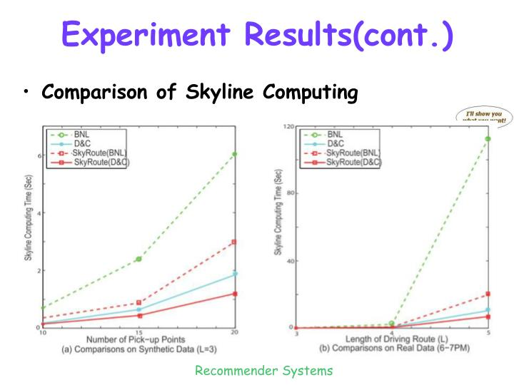 Experiment Results(cont.)