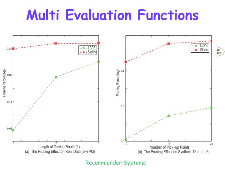 Multi Evaluation Functions