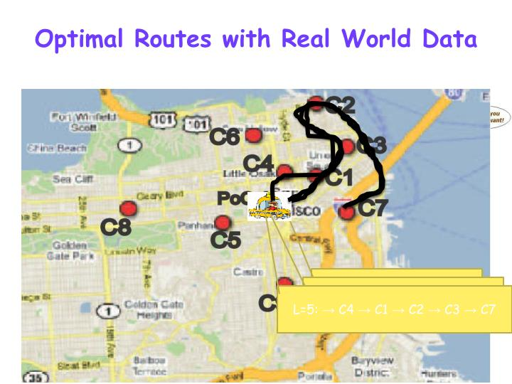 Optimal Routes with Real World Data