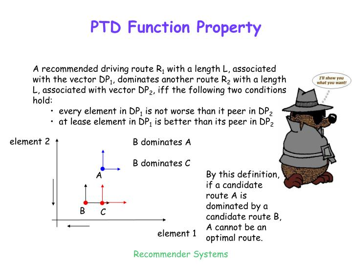 PTD Function Property