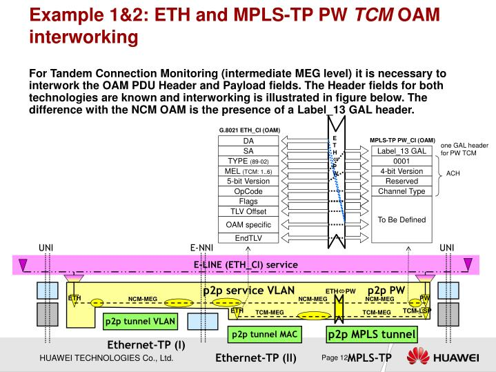 Example 1&2: ETH and MPLS-TP PW