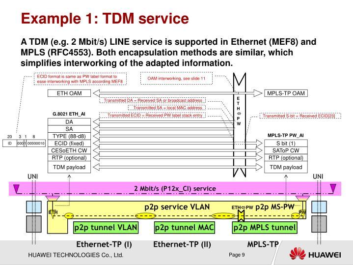 Example 1: TDM service