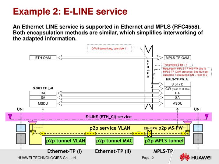 Example 2: E-LINE service