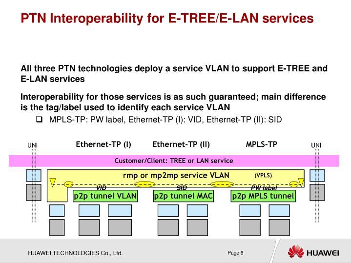 PTN Interoperability for E-TREE/E-LAN services